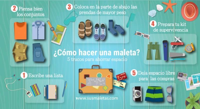 Consejos para hacer tu maleta